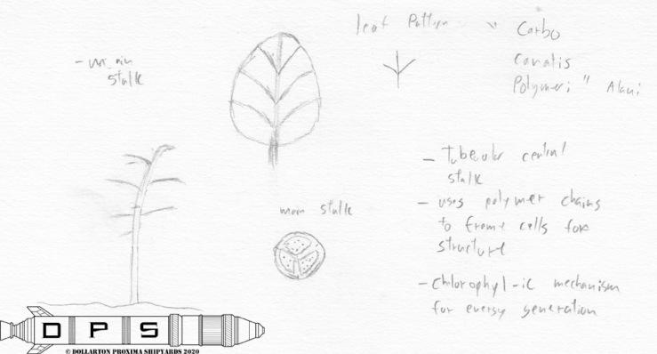 Plant Plastic Shrub 1